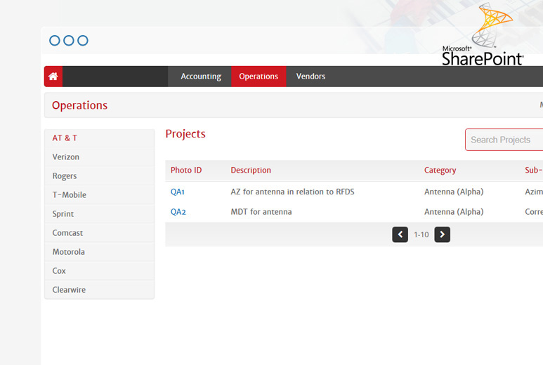 Mobile Integrated SharePoint Project Management Portal